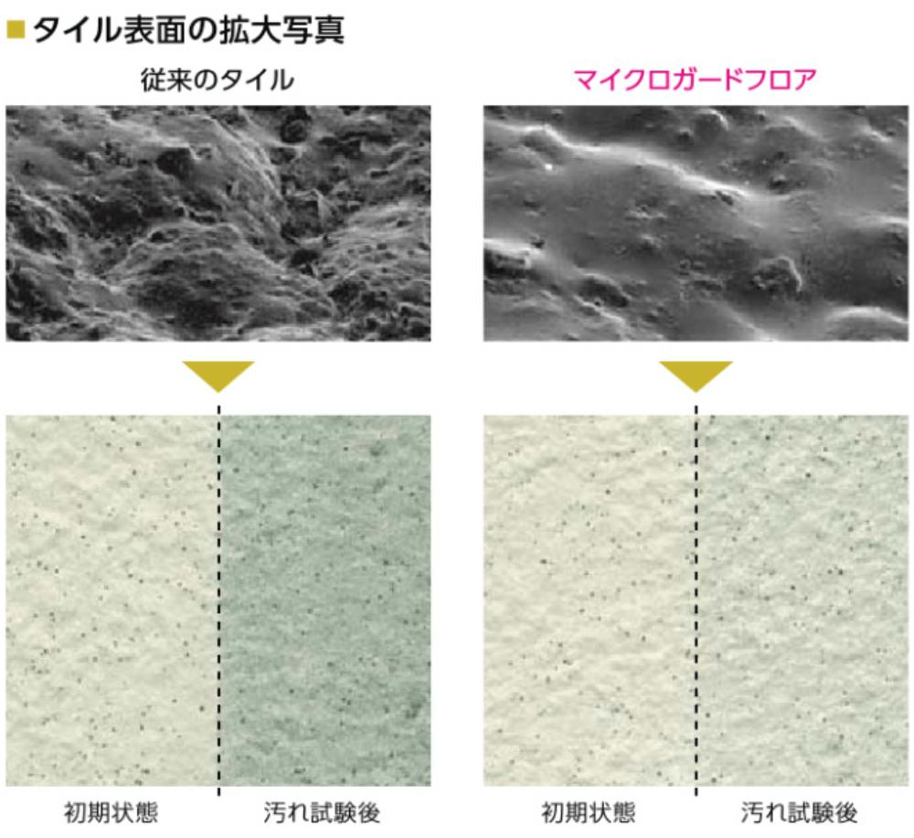 タイル表面の拡大写真