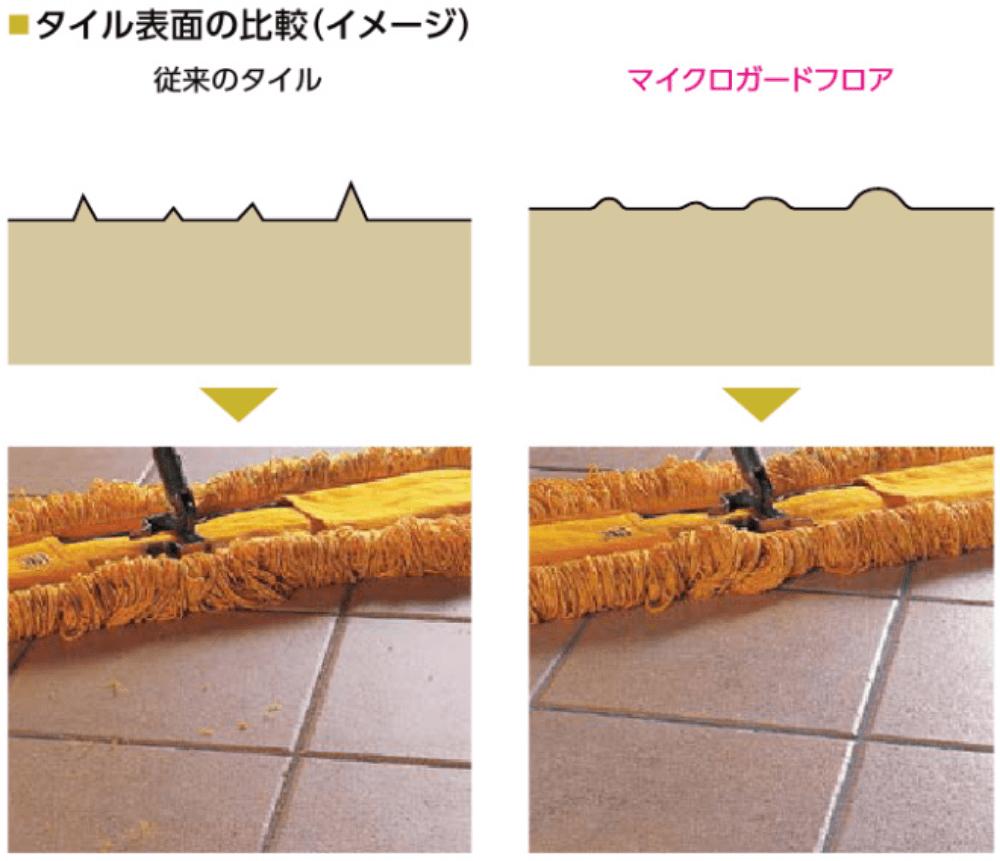 タイル表面比較 イメージ写真